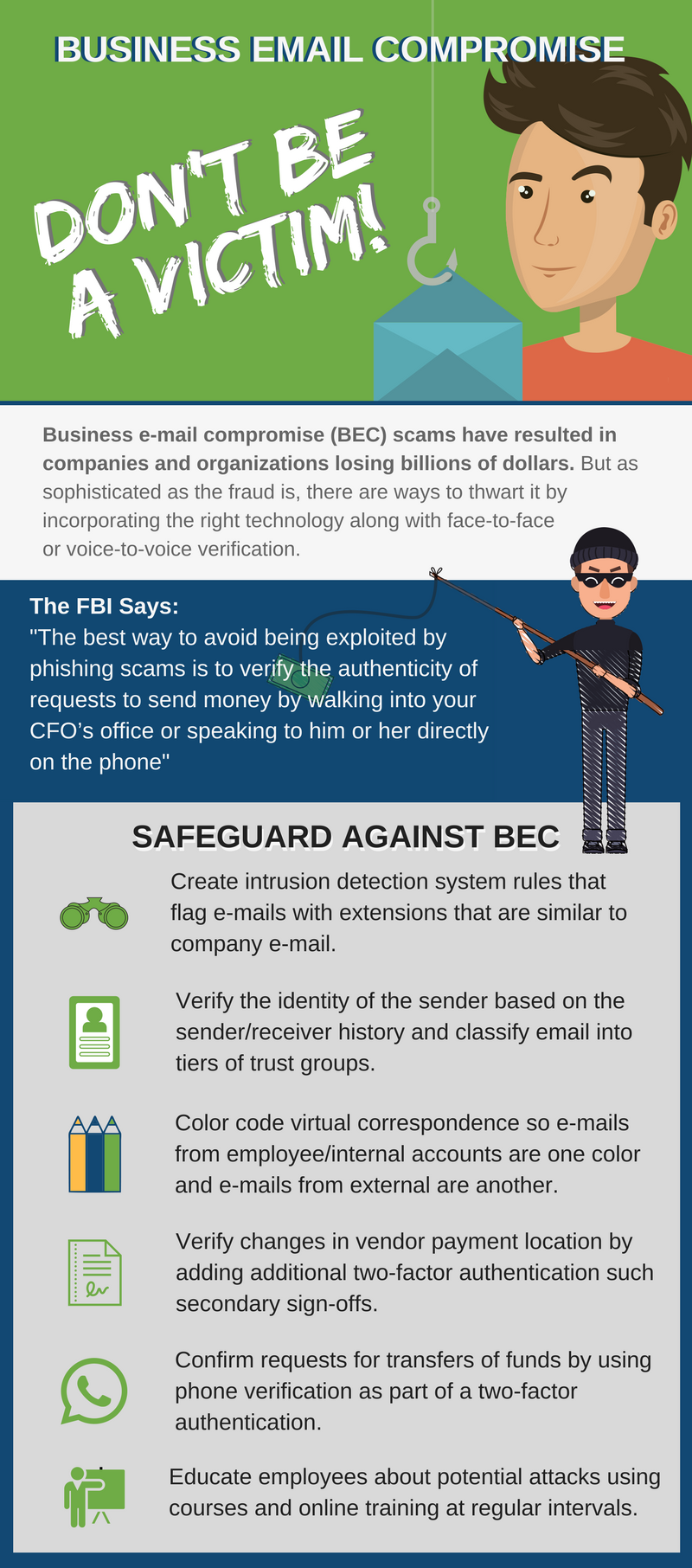 Business Email Compromise BEC Infographic